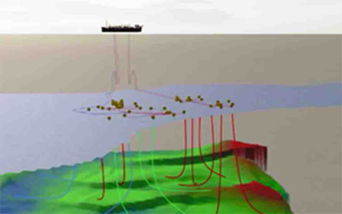 Drillship connecting to subsea reservoir